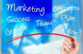 Marketing und Erfolg